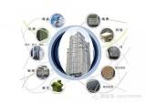 智能楼宇系统的特点与发展