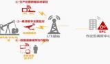 华为eLTE引领未来平安城市的建设