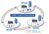 PoE交换机网线供电传输多少米?