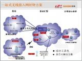 世强微波射频应用技术研讨会精华版
