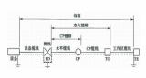 综合布线系统在接地中的重要事项