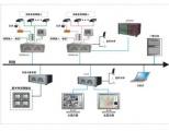 远程监控网络的选择