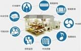 2020年中国智能家居市场规模将超2500亿