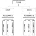 煤矿综合自动化建设案例分析