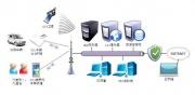 公共安全视频监控领域创新技术盘点