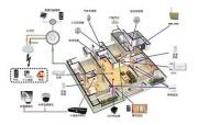 智能家居电路保护解决方案设计思路