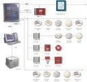 数据机房灭火防护