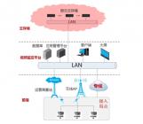 大华推出微云云存储系统