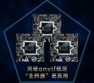 海思18EV200支持全网通技术