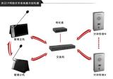 监狱IP网络广播对讲系统解决方案