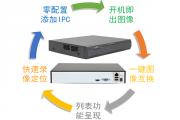 宇视NVR101S上市