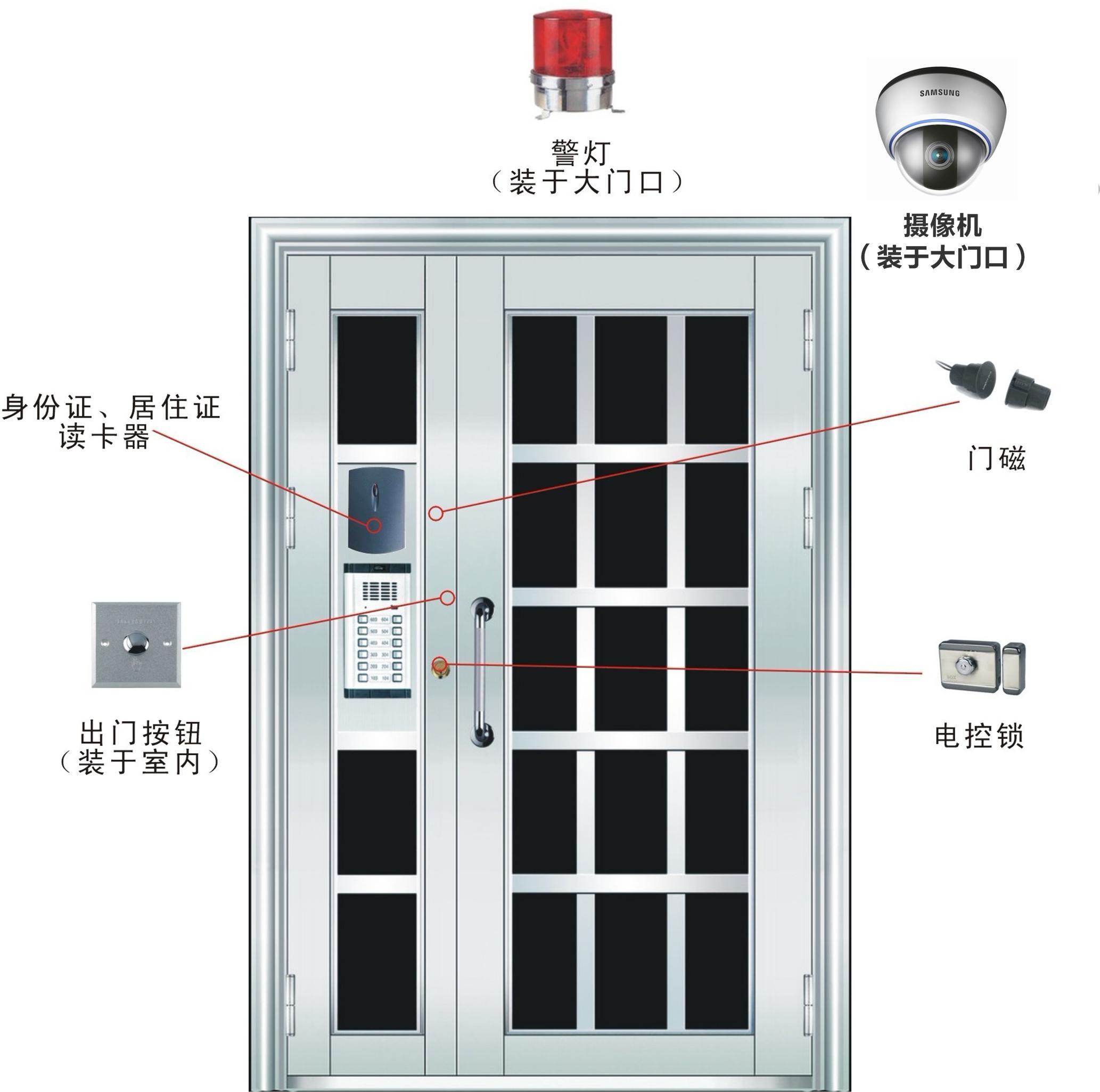出租屋电子智能门禁系统