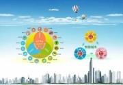 明年全国智慧城市将超500个
