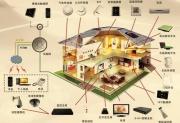 智能家居或助电信逆袭互联网公司