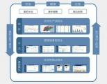 中国首个安全生产标准化管理云平台发布