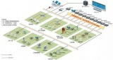 火电厂安全防范系统解决方案