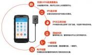 帮您快速看懂市面上的电子脚扣系统