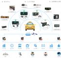 出租车视频监控政策会带来车载监控市场的大爆发吗?