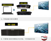 宇视融平台VMS-B200
