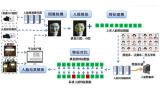 大华人工智能助力智慧医疗
