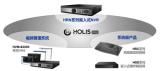 江森自控发布全新H.265视频监控解决方案