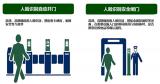 NEC人脸识别套装产品于日本开售