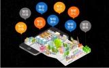 中国智慧园区现状与发展趋势分析