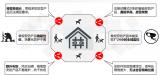 广州光束光纤振动周界安防预警系统