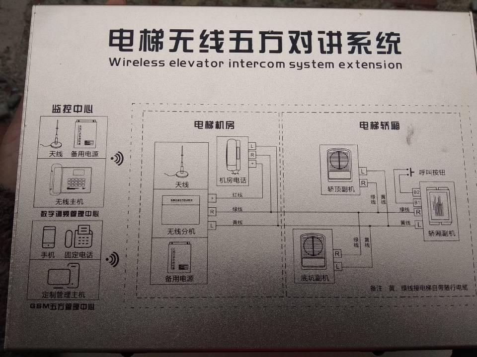 河北无线对讲设备 电梯无线对讲系统