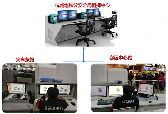 """大华""""追猎者""""智能安检牢筑杭州地铁安全之堤"""