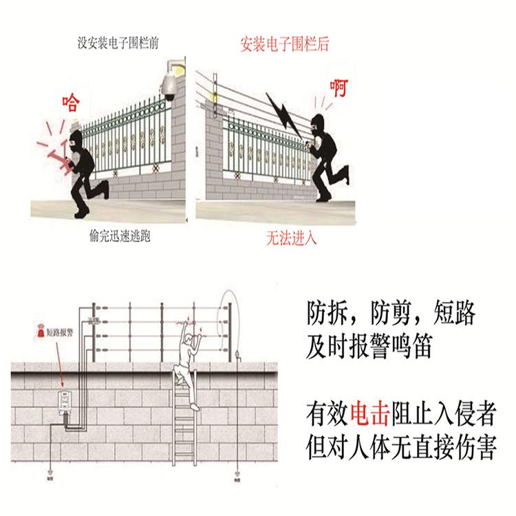 供应小区电子围栏围墙周界报警系统 拓天周界防盗产品