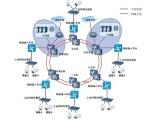 华为助力南京视频大联网骨干网建设