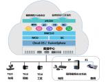华为助力建设高清视频云会议系统