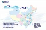 华视电子入围北京银行银医项目!