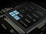 国产芯片未来发展道路何在