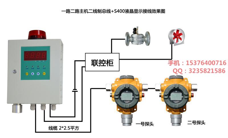 鞍山氯气浓度报警器 S100数值显示+声光报警型