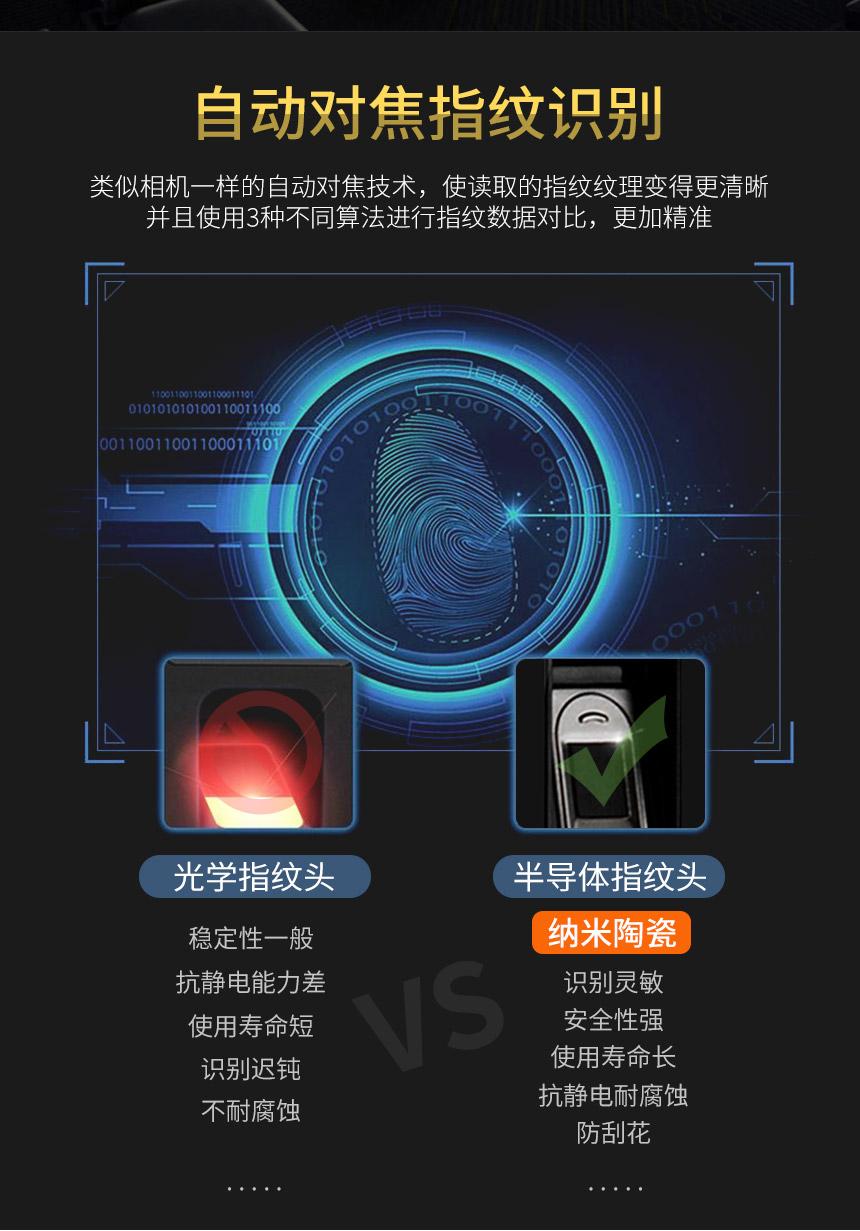 欧陆式智能锁指纹锁密码锁918-90-F