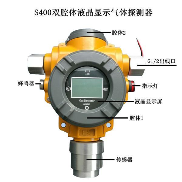 攀枝花二氧化硫超标报警器 浓度显示+声光报警