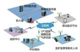 重大高风险作业移动检测监控系统