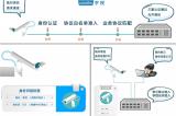 宇视燕山守护AI数据安全