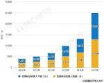 2019年中国移动机器人现状及趋势分析
