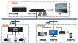 1000路大型监控系统该如何设计?