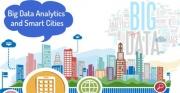 没有数据智能,智慧城市就无从谈起