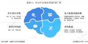 中国RFID行业进入成熟发展阶段