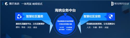 """""""腾讯海纳2.0蝴蝶模式""""亮相腾讯全球数字生态大会"""