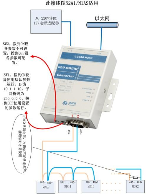 康耐德N2A1 单串口服务器