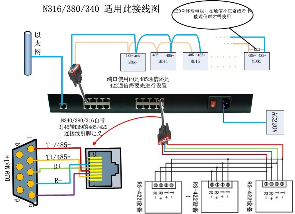 康耐德C2000N380 8串口设备联网服务器