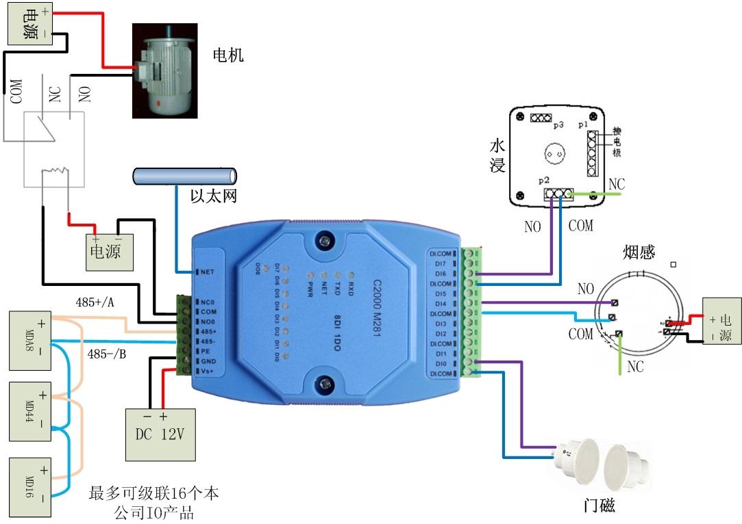 主动式开关量模块 远程采集 康耐德M281-A