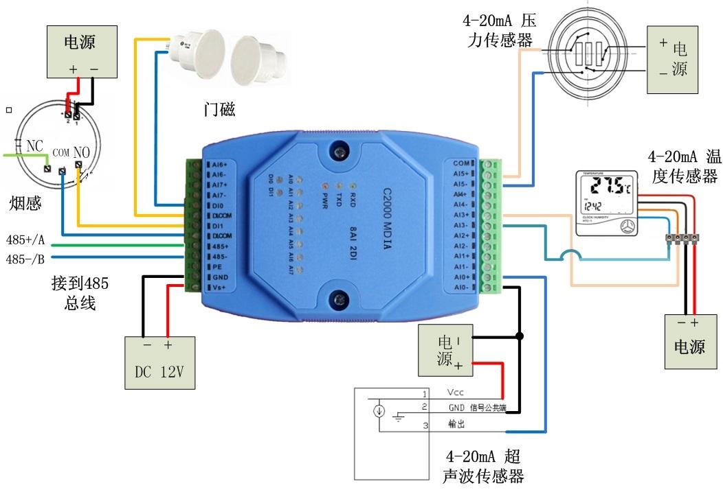 模拟量信号输入模块 康耐德MDIA