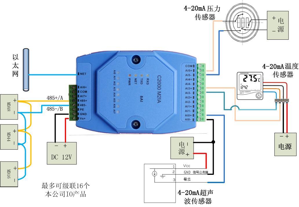 4-20mA转tcpip远程模拟量采集器康耐德M2IA